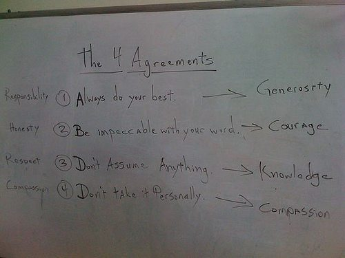 Whiteboard: Four Agreements